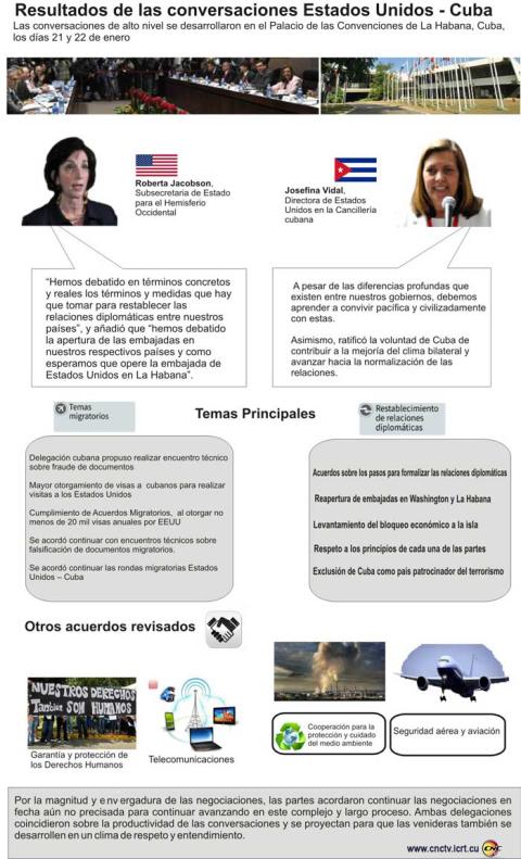 Autores: Hugo Rivero Rosales y Lisannia Hidalgo Tamayo./Fuente: CNCTV.